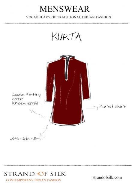 Menswear- What is a Kurta Pajama?