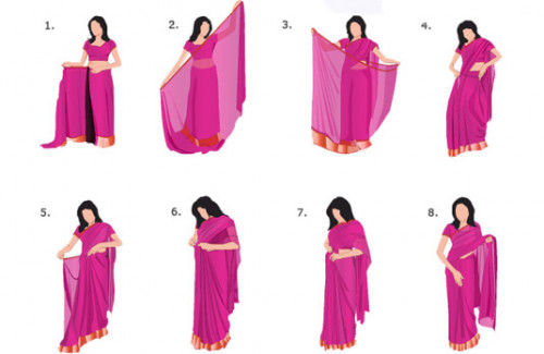 7 Steps for Draping a Saree | A Simple Step by Step Guide for Draping a Saree