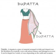 Womenswear | Dupatta | Strand of Silk