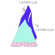 Womenswear | What is a Lehenga? | Strand of Silk